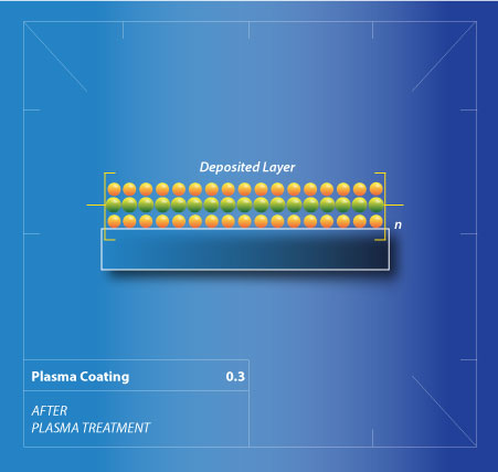 Plasma Coating 03 Third Stage Schematic Drawing